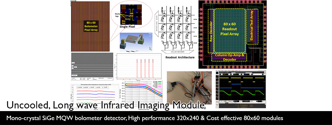 Uncooled, Long wave Infrared Imaging Module | Mono-crystal SiGe MQW bolometer detector, High performance 320x240 & Cost effective 80x60 modules